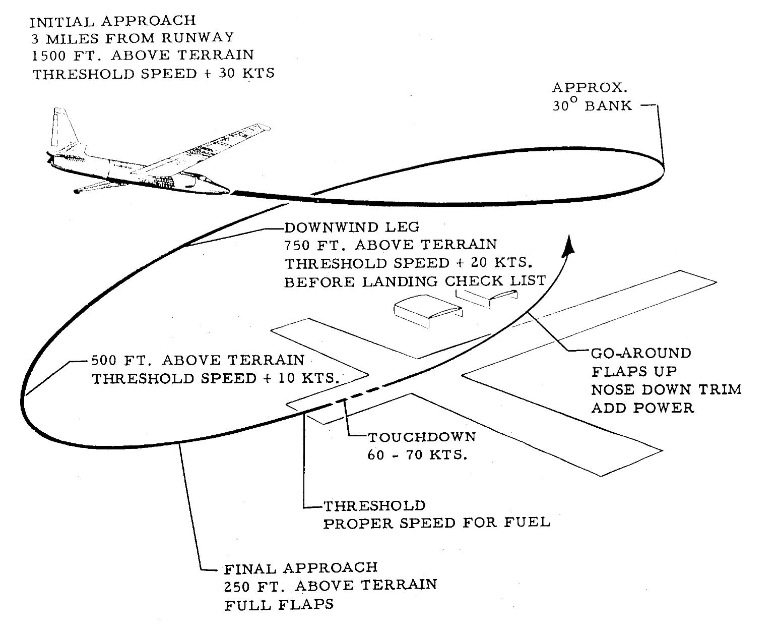 U-2 RHAF 33